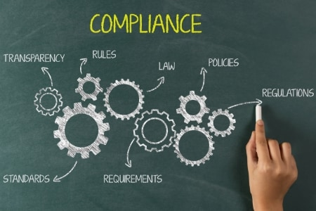 Why You Need a Compliance Plan for Your Practice